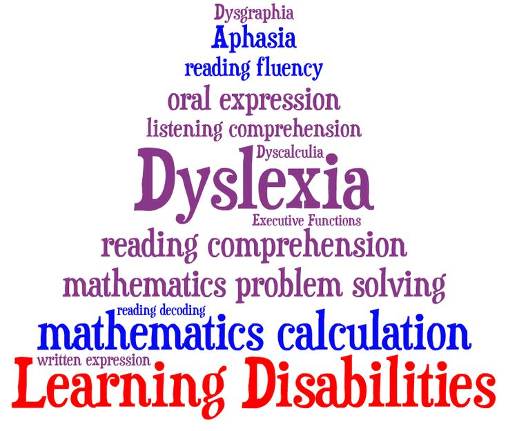 Types Of Learning Disabilities >> Learning Disability Dyscalculia