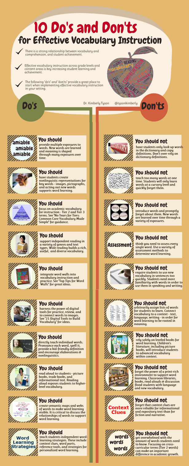 10 Dos And Donts For Effective Vocabulary Instruction Infograph