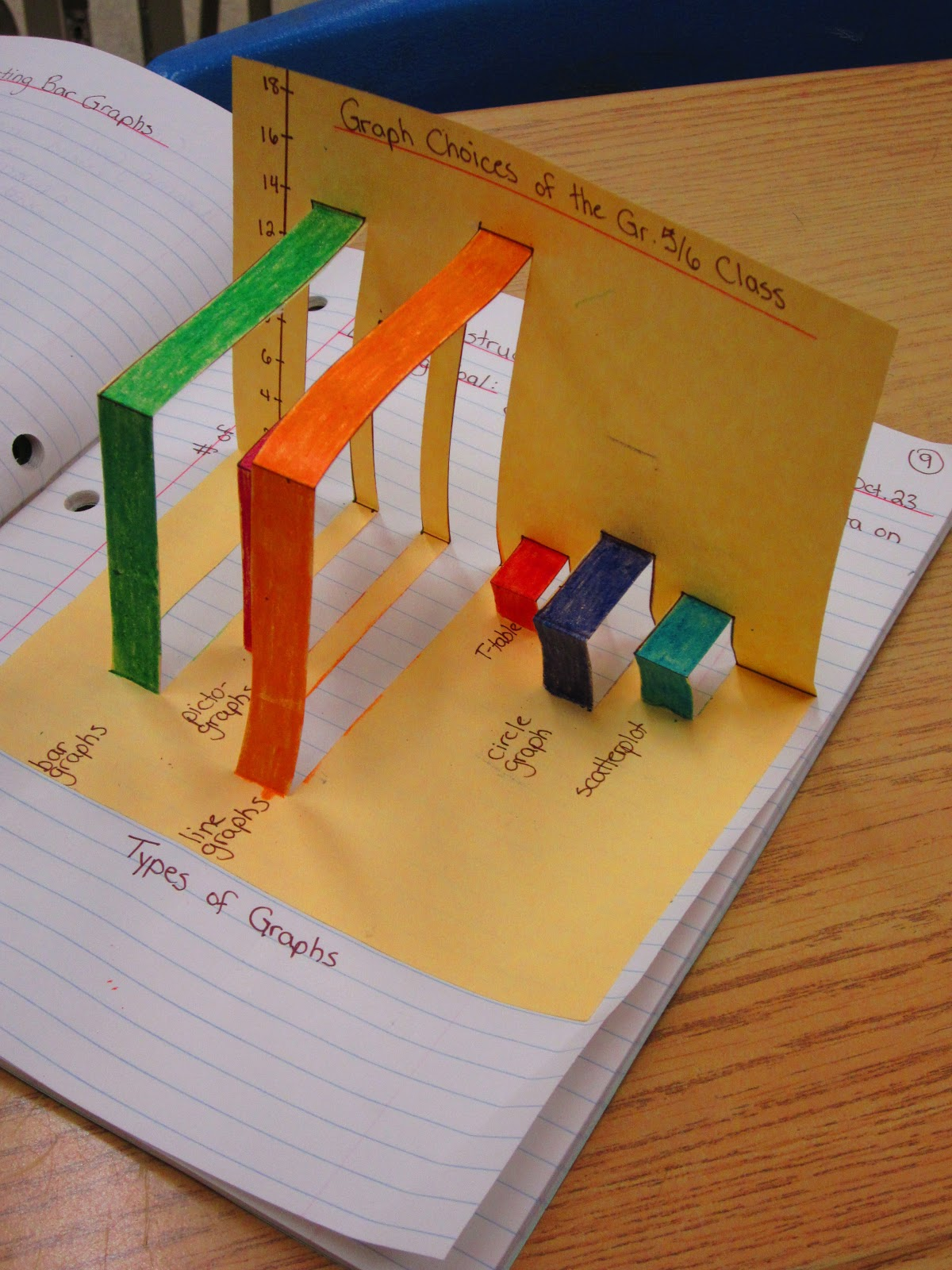 Dyscalculia Treatment Accommodations For School And Work