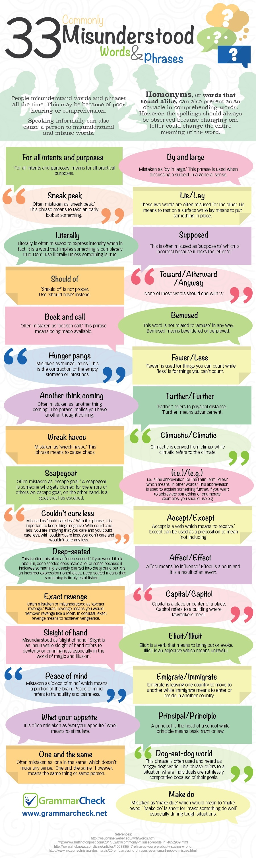 overused words in essays Yet again, kathy steinemann has provided writers with a useful tool, full of tips on how to edit your work, writing rules and how to interpret them, overused words and phrases and how to replace them, and much more.
