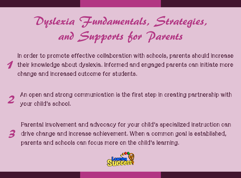 Dyslexia Fundamentals Strategies And Supports For Parents Part 3