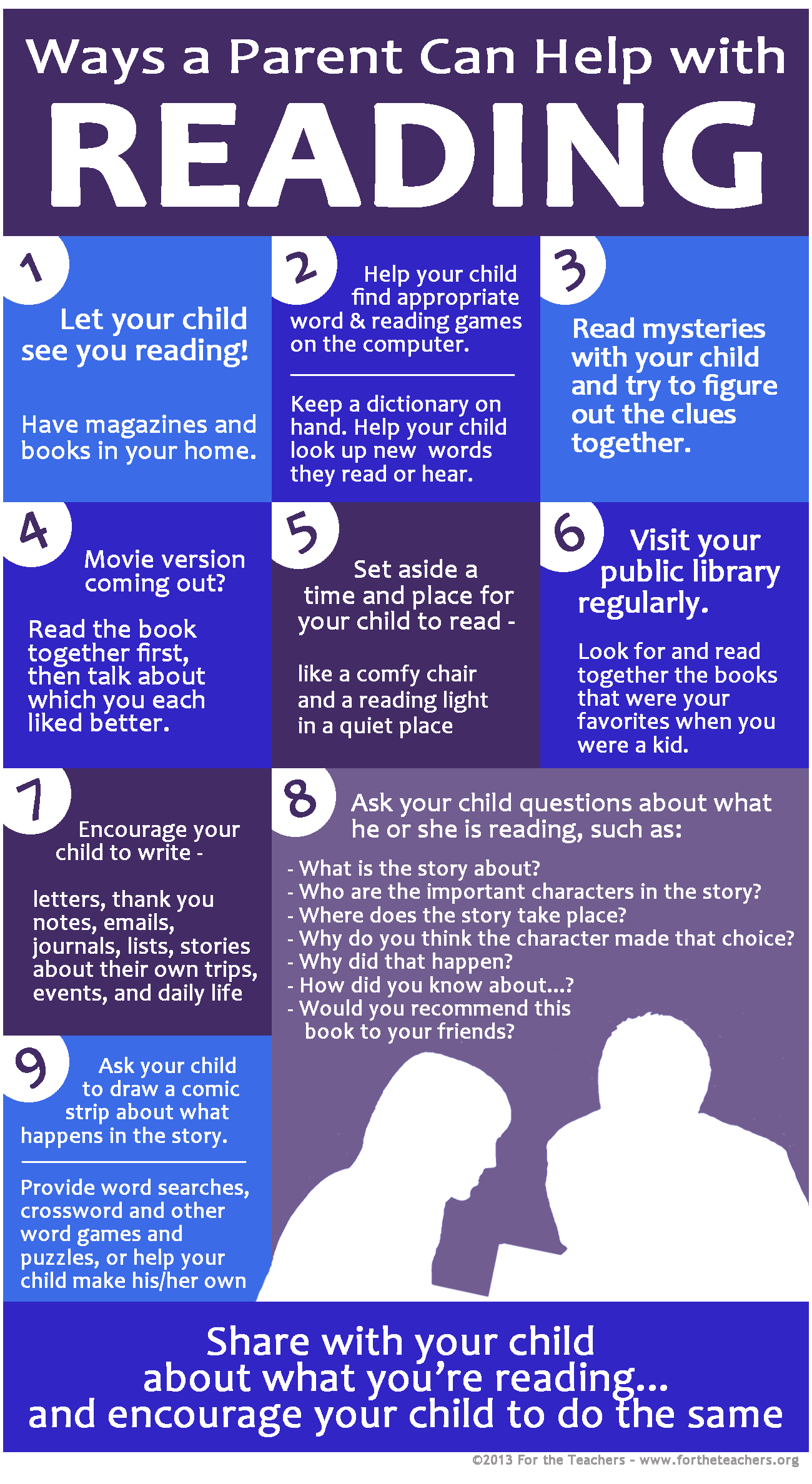 Encourage Your Children To Read >> Ways A Parent Can Help A Child With Reading Infograph