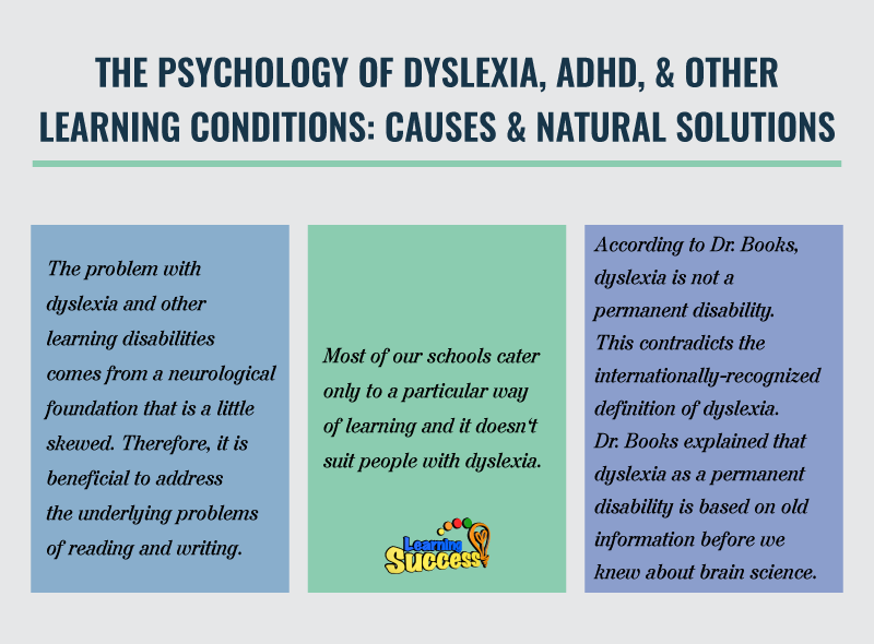 The Psychology Of Dyslexia Adhd  Other Learning Conditions  Corrina Rachael Interviews Dr Books On Alternative Treatments For  Dyslexia Adhd And Other Learning Disorders Dr Books Explains That Most  Professionals  Research Paper Samples Essay also Write My Bibliography  Universal Health Care Essay