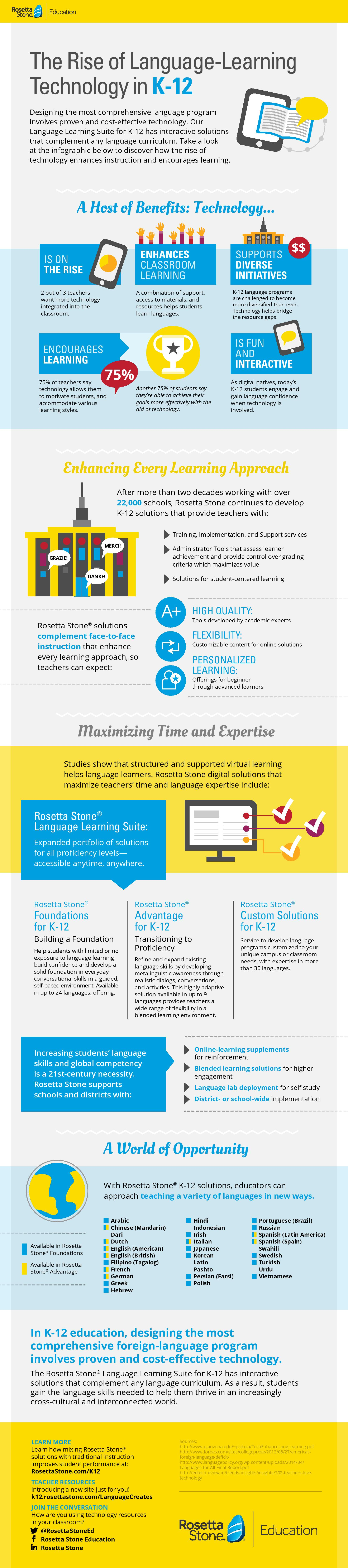 K 12 Education Infographics The Rise of Language L...